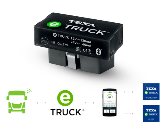 TEXA eTRUCK REMOTE DIAGNOSTICS